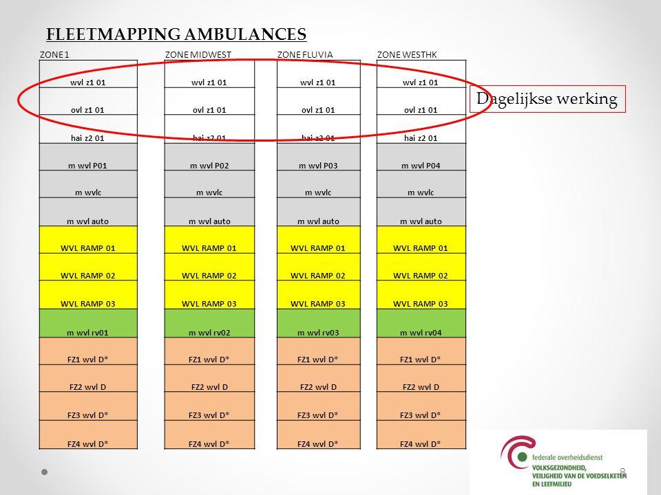 112 Zone- dispat ching 101 Info oproeper Bevraging Alarmering 29