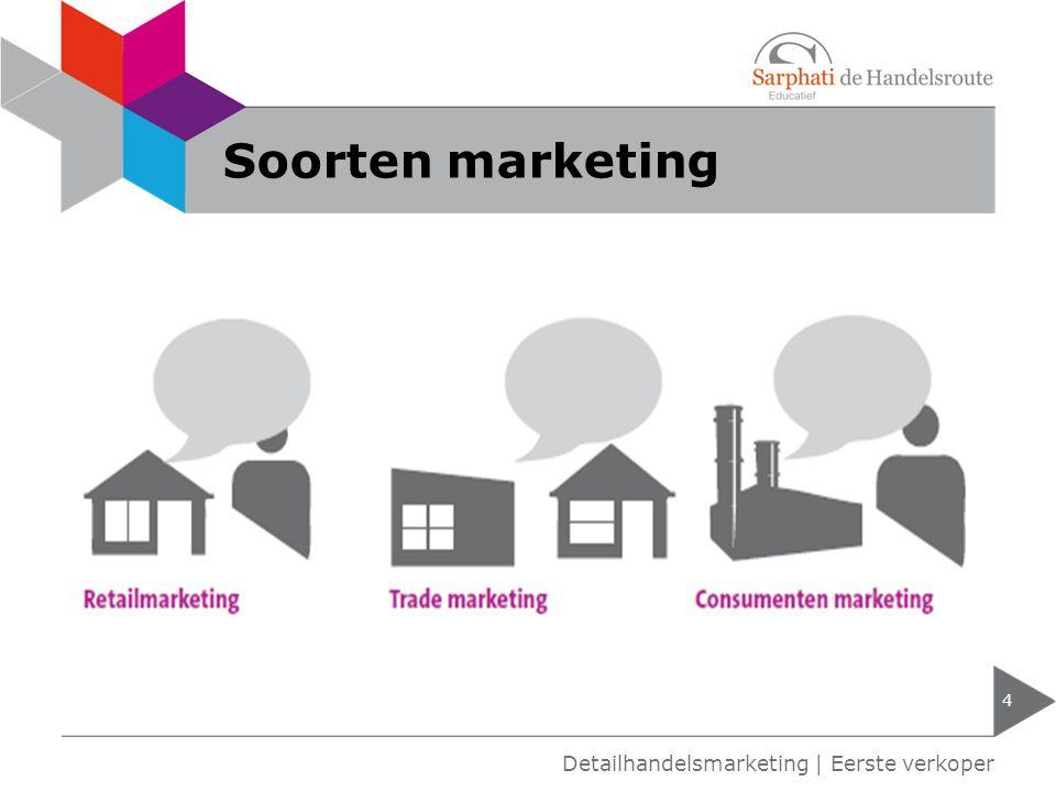 Soorten marketing 4 Detailhandelsmarketing | Eerste verkoper