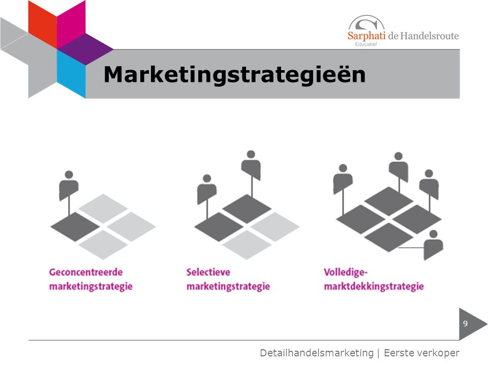Concurrentie analyse 10 Detailhandelsmarketing | Eerste verkoper