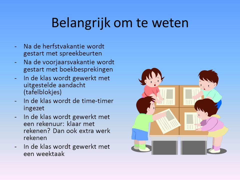 Belangrijk om te weten -Na de herfstvakantie wordt gestart met spreekbeurten -Na de voorjaarsvakantie wordt gestart met boekbesprekingen -In de klas w