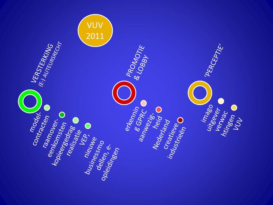 VERSTERKING (E-) AUTEURSRECHT model- contracten raamover- eenkomsten kopieergedrag realisatie VEP, nieuwe businessmo dellen, e- opleidingen PROMOTIE & LOBBY erkennin g GPRC aanwezig- heid Nederland creatieve industrieë n 'PERCEPTIE' imago uitgever verwac htingen VUV VUV 2011