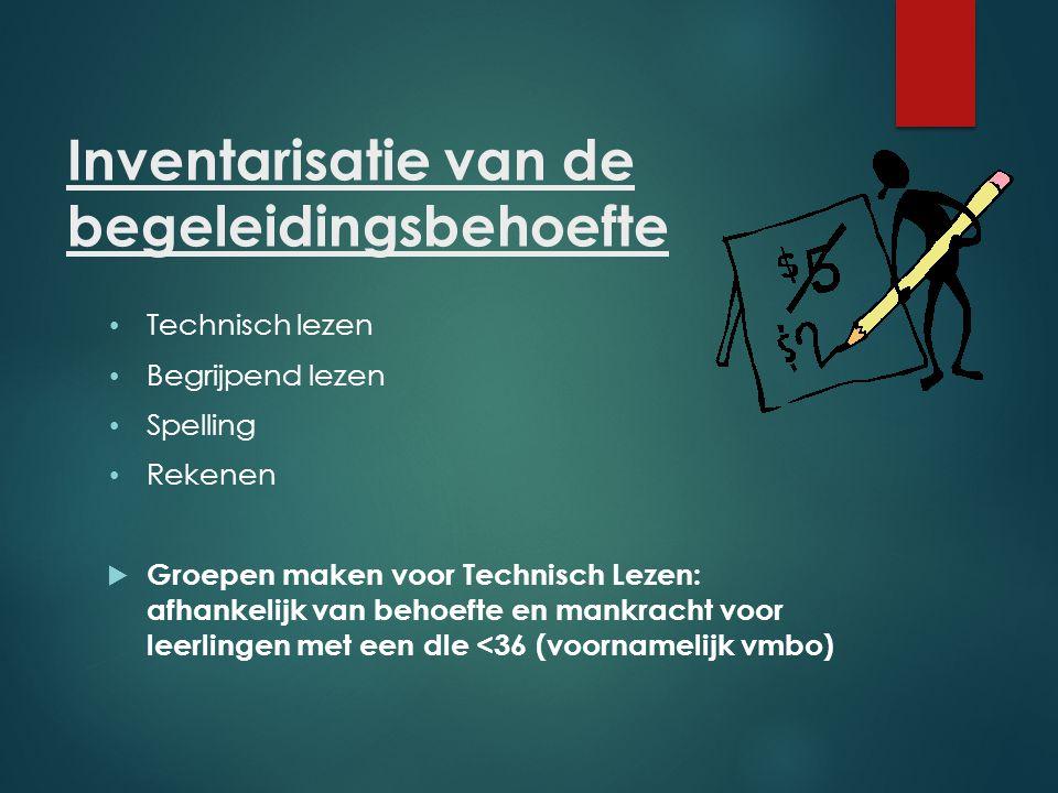 Compenserende maatregelen  Dedicon (www.dedicon.nl)  Organisatie die schoolboeken op cd zet cd's bestellen we op verzoek van ouders en leerling je geeft aan welk boek of boeken je wilt kosten € 4,50 per disc zijn voor de school (onder voorwaarden) jij en je ouders tekenen voor ontvangst en gaan accoord met de  voorwaarden in de week van boeken inleveren, lever je de cd's in Sondervick College levert de cd's in bij Dedicon  Cd's zijn thuis te beluisteren met speciale  software voor hulp bij het leren en maken van huiswerk