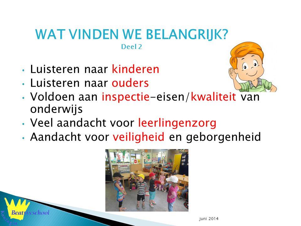 Luisteren naar kinderen Luisteren naar ouders Voldoen aan inspectie-eisen/kwaliteit van onderwijs Veel aandacht voor leerlingenzorg Aandacht voor veiligheid en geborgenheid juni 2014 WAT VINDEN WE BELANGRIJK.