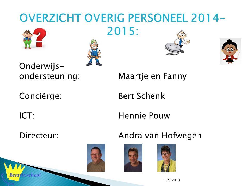 juni 2014 OVERZICHT OVERIG PERSONEEL 2014- 2015: Onderwijs- ondersteuning:Maartje en Fanny Conciërge: Bert Schenk ICT:Hennie Pouw Directeur: Andra van Hofwegen