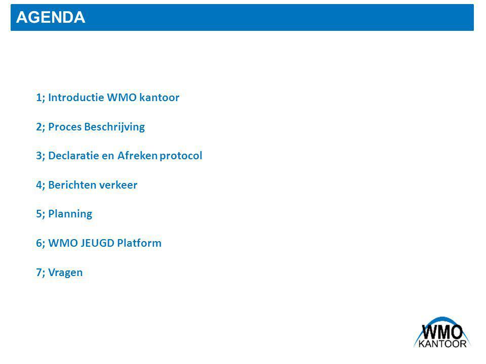 1; Introductie WMO kantoor 2; Proces Beschrijving 3; Declaratie en Afreken protocol 4; Berichten verkeer 5; Planning 6; WMO JEUGD Platform 7; Vragen A