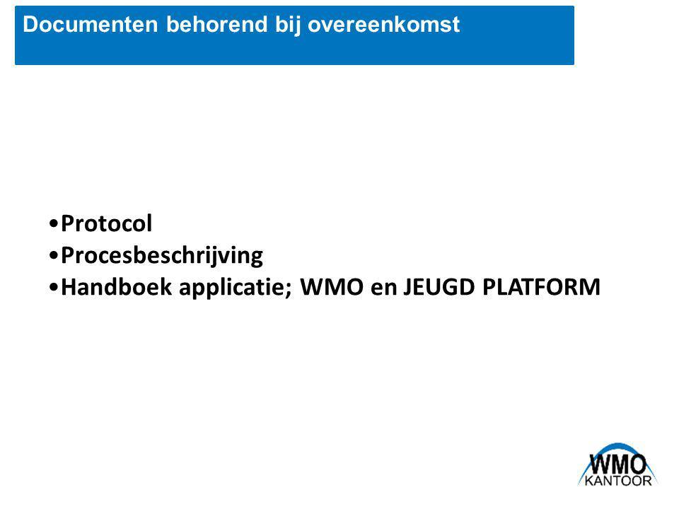 Documenten behorend bij overeenkomst Protocol Procesbeschrijving Handboek applicatie; WMO en JEUGD PLATFORM