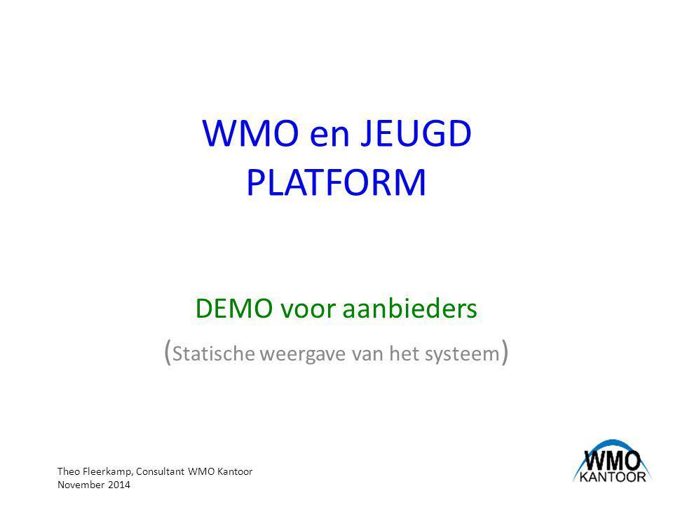 WMO en JEUGD PLATFORM DEMO voor aanbieders ( Statische weergave van het systeem ) Theo Fleerkamp, Consultant WMO Kantoor November 2014
