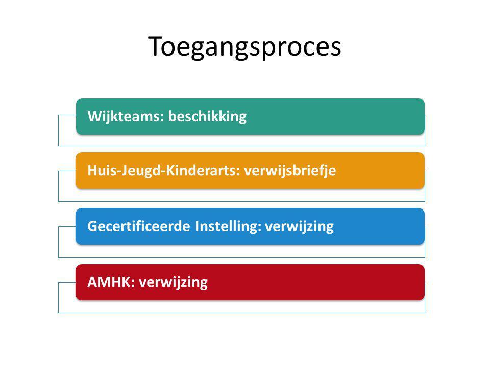 Toegangsproces Wijkteams: beschikkingHuis-Jeugd-Kinderarts: verwijsbriefjeGecertificeerde Instelling: verwijzingAMHK: verwijzing