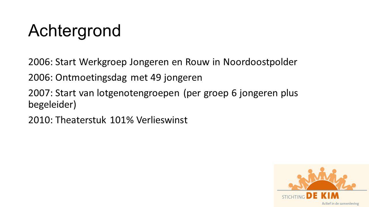Achtergrond 2006: Start Werkgroep Jongeren en Rouw in Noordoostpolder 2006: Ontmoetingsdag met 49 jongeren 2007: Start van lotgenotengroepen (per groep 6 jongeren plus begeleider) 2010: Theaterstuk 101% Verlieswinst