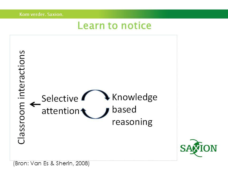 Kom verder. Saxion. (Bron: Van Es & Sherin, 2008) Learn to notice