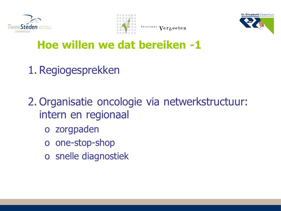 3.Kwaliteit: omet de patiënt oprestatie-indicatoren o(soncos)normen o1 contactpersoon per patiënt Hoe willen we dat bereiken -2-