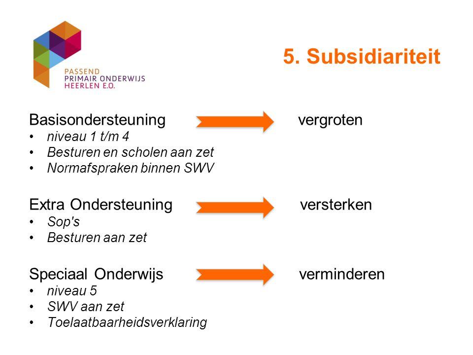 5. Subsidiariteit Basisondersteuning vergroten niveau 1 t/m 4 Besturen en scholen aan zet Normafspraken binnen SWV Extra Ondersteuning versterken Sop'