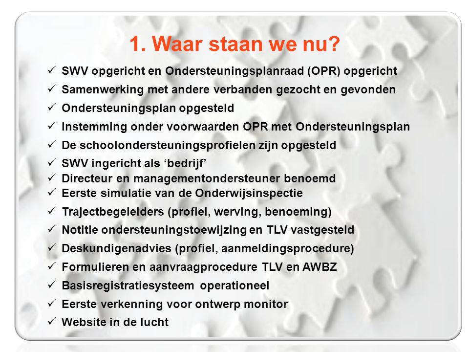 1. Waar staan we nu? SWV opgericht en Ondersteuningsplanraad (OPR) opgericht Ondersteuningsplan opgesteld Samenwerking met andere verbanden gezocht en