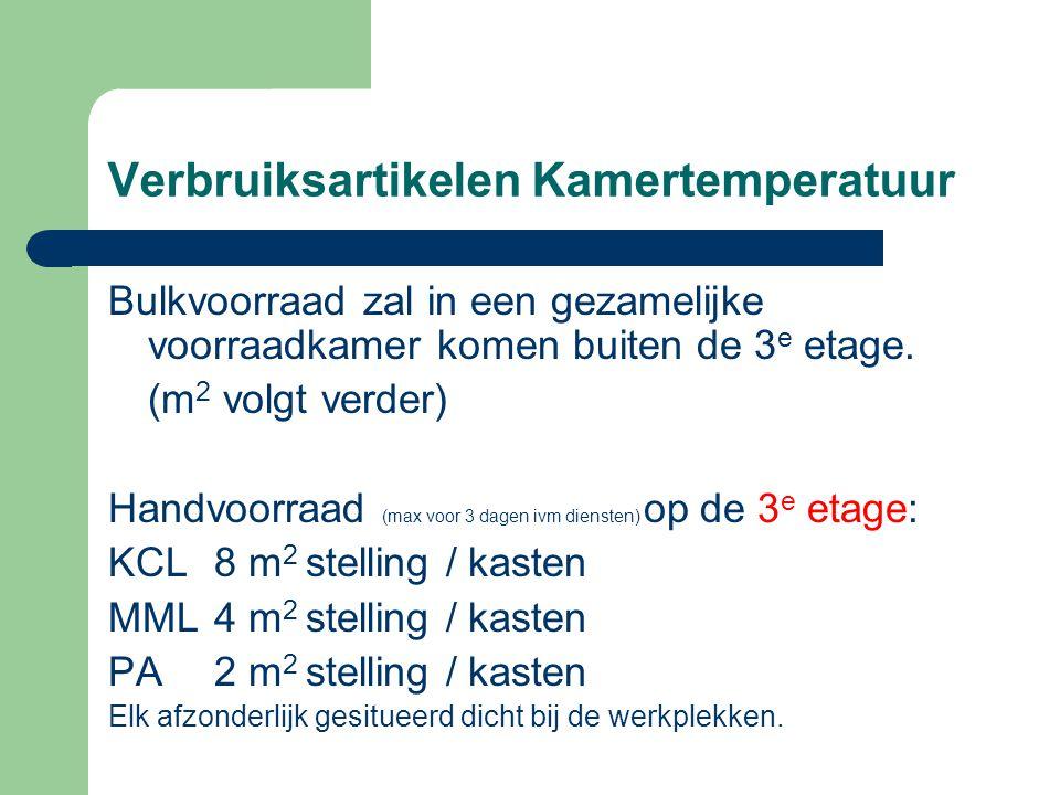 Verbruiksartikelen Kamertemperatuur Bulkvoorraad zal in een gezamelijke voorraadkamer komen buiten de 3 e etage.
