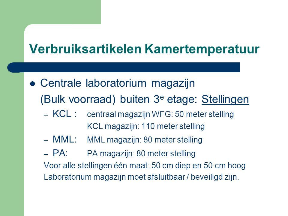 Verbruiksartikelen Kamertemperatuur Centrale laboratorium magazijn (Bulk voorraad) buiten 3 e etage: Stellingen – KCL : centraal magazijn WFG: 50 meter stelling KCL magazijn: 110 meter stelling – MML: MML magazijn: 80 meter stelling – PA: PA magazijn: 80 meter stelling Voor alle stellingen één maat: 50 cm diep en 50 cm hoog Laboratorium magazijn moet afsluitbaar / beveiligd zijn.