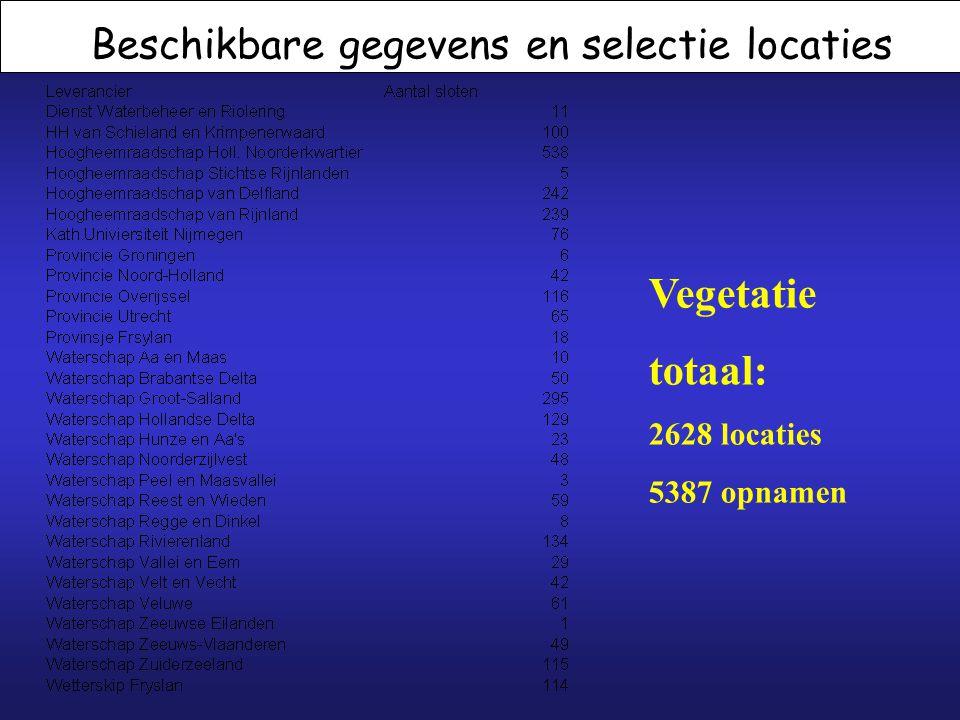 Beschikbare gegevens en selectie locaties Vegetatie totaal: 2628 locaties 5387 opnamen