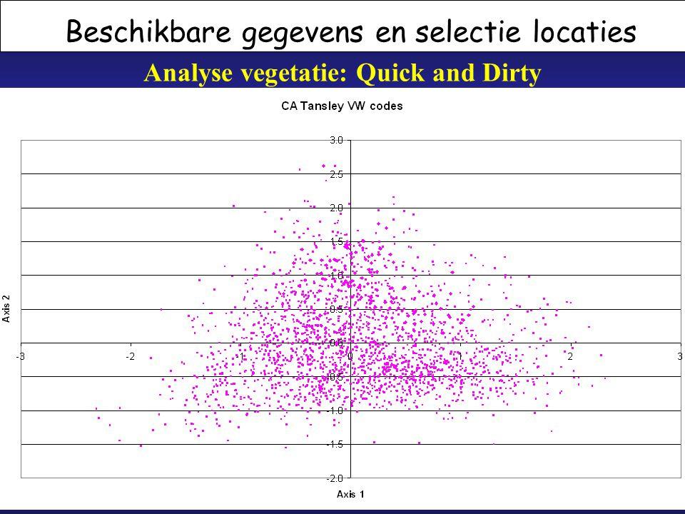 Beschikbare gegevens en selectie locaties Analyse vegetatie: Quick and Dirty