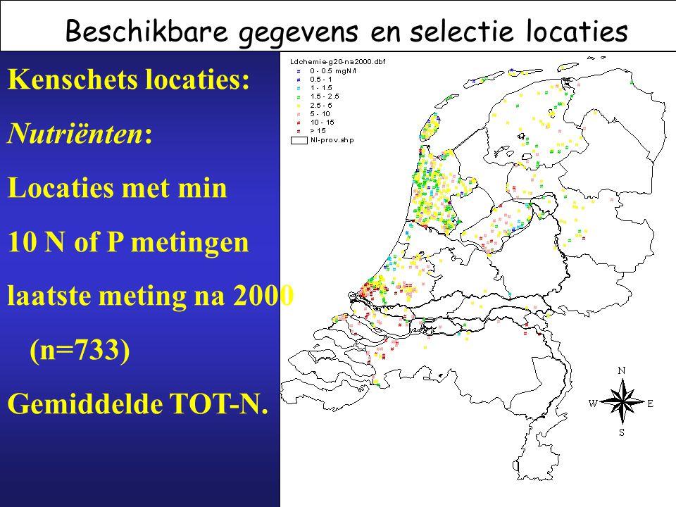 Beschikbare gegevens en selectie locaties Kenschets locaties: Nutriënten: Locaties met min 10 N of P metingen laatste meting na 2000 (n=733) Gemiddeld