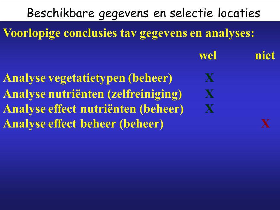 Beschikbare gegevens en selectie locaties Voorlopige conclusies tav gegevens en analyses: welniet Analyse vegetatietypen (beheer) X Analyse nutriënten