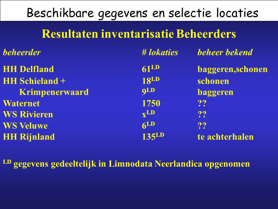 Beschikbare gegevens en selectie locaties Resultaten inventarisatie Beheerders beheerder# lokatiesbeheer bekend HH Delfland61 LD baggeren,schonen HH S