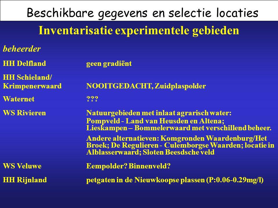 Beschikbare gegevens en selectie locaties Inventarisatie experimentele gebieden beheerder HH Delflandgeen gradiënt HH Schieland/ KrimpenerwaardNOOITGE