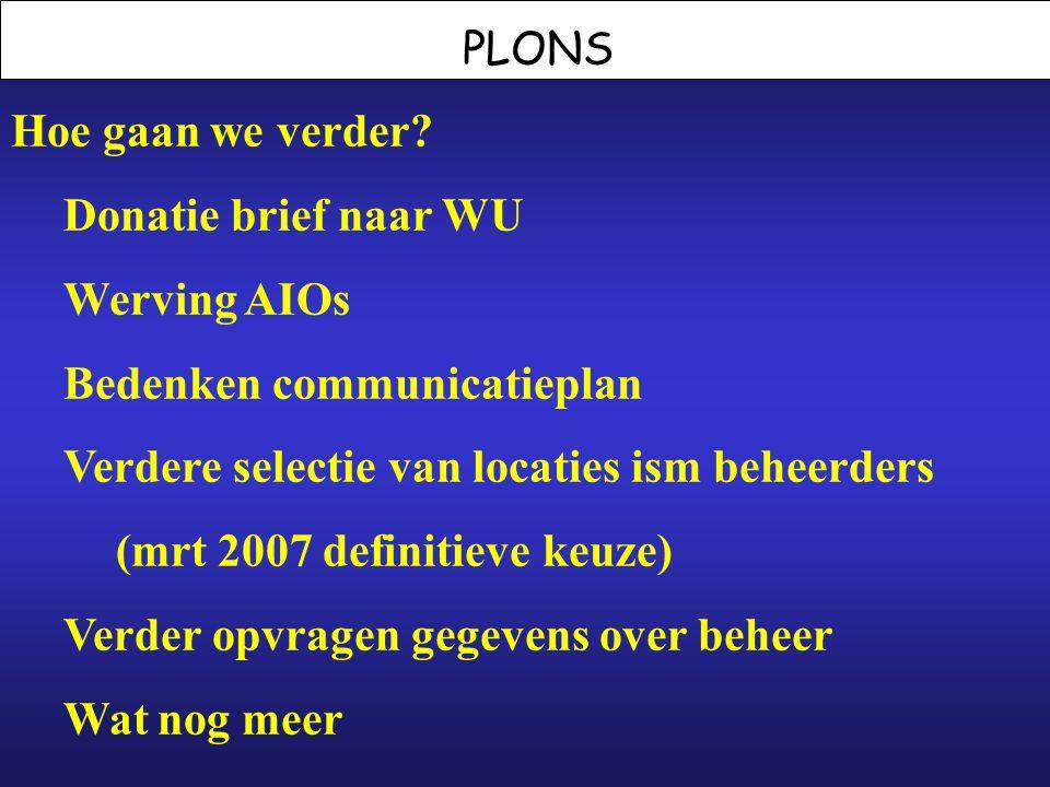 PLONS Hoe gaan we verder? Donatie brief naar WU Werving AIOs Bedenken communicatieplan Verdere selectie van locaties ism beheerders (mrt 2007 definiti