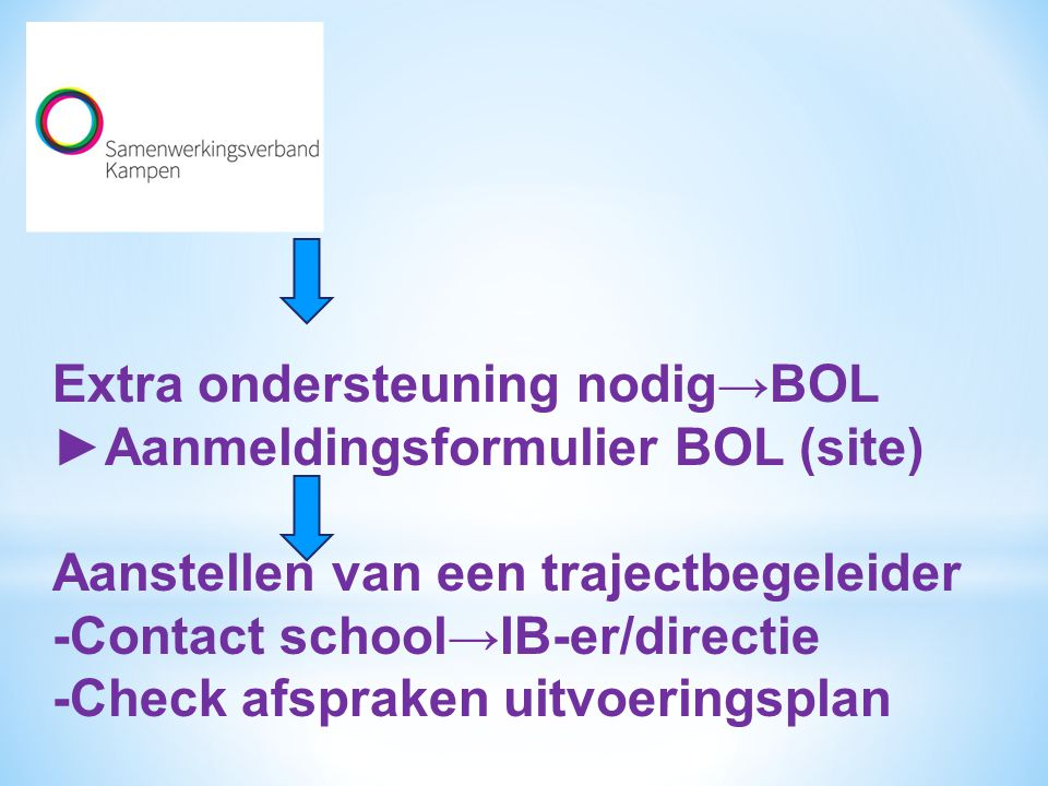 Extra ondersteuning nodig→BOL ►Aanmeldingsformulier BOL (site) Aanstellen van een trajectbegeleider -Contact school→IB-er/directie -Check afspraken uitvoeringsplan