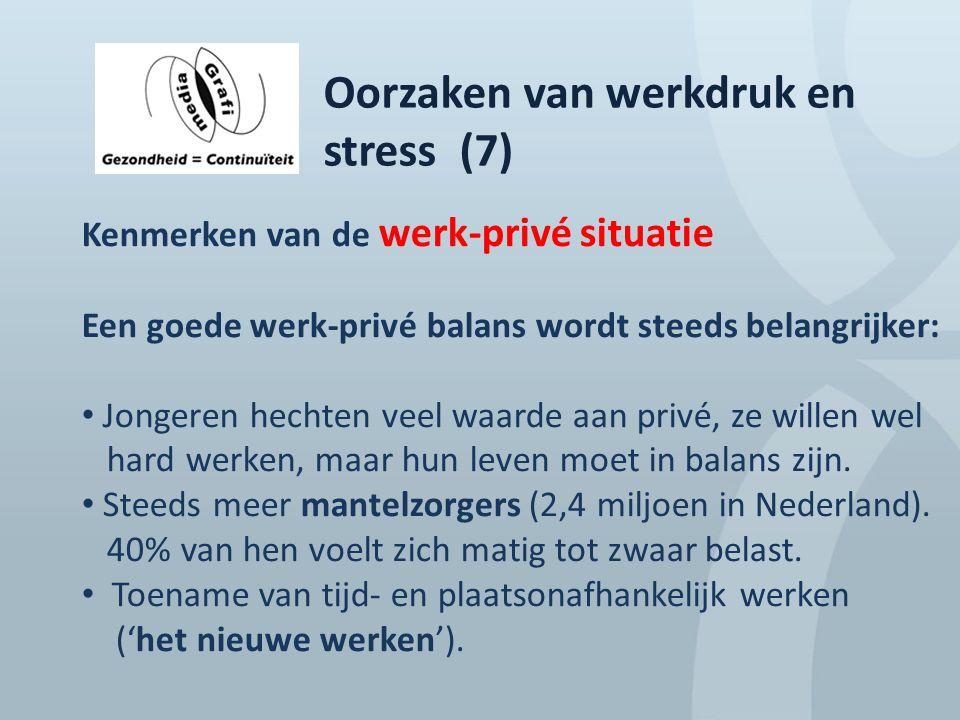 Oorzaken van werkdruk en stress (7) Kenmerken van de werk-privé situatie Een goede werk-privé balans wordt steeds belangrijker: Jongeren hechten veel