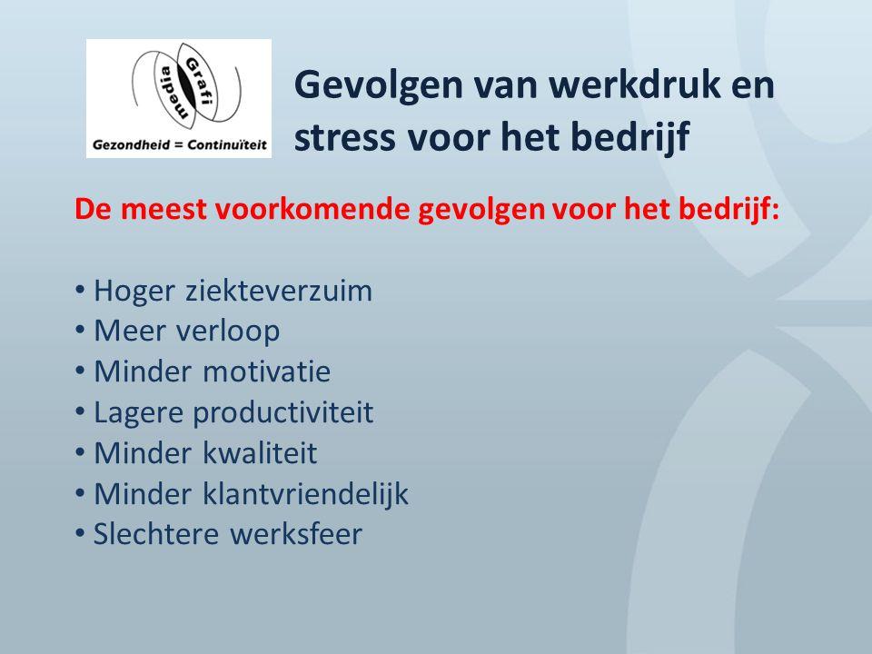 Gevolgen van werkdruk en stress voor het bedrijf De meest voorkomende gevolgen voor het bedrijf: Hoger ziekteverzuim Meer verloop Minder motivatie Lag