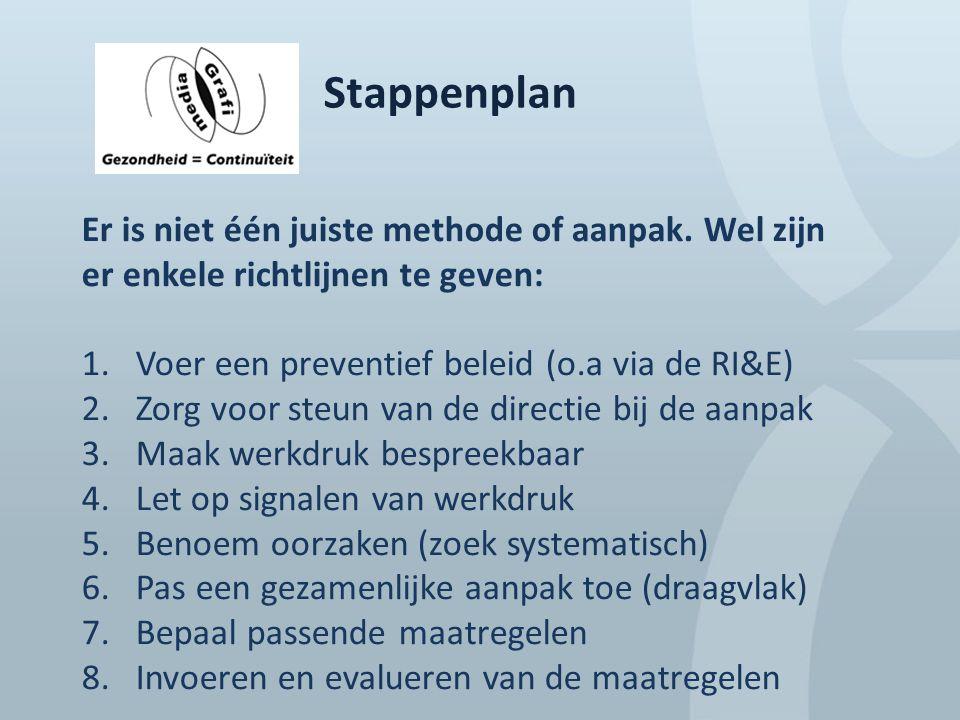 Stappenplan Er is niet één juiste methode of aanpak. Wel zijn er enkele richtlijnen te geven: 1.Voer een preventief beleid (o.a via de RI&E) 2.Zorg vo
