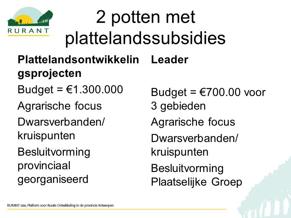 Leader Noord: 344 inw/km² 237.000inw Landbouw- en nat.