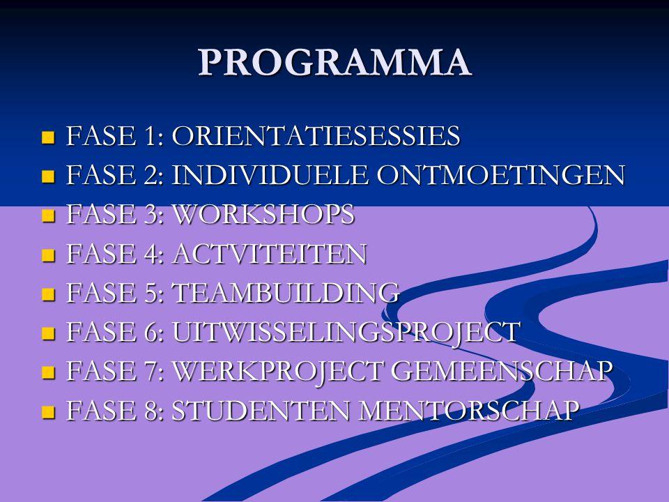 PROGRAMMA FASE 1: ORIENTATIESESSIES FASE 1: ORIENTATIESESSIES FASE 2: INDIVIDUELE ONTMOETINGEN FASE 2: INDIVIDUELE ONTMOETINGEN FASE 3: WORKSHOPS FASE