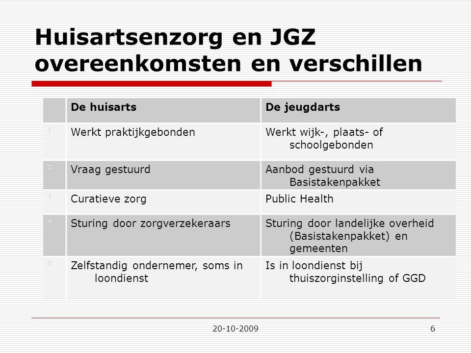 20-10-20096 Huisartsenzorg en JGZ overeenkomsten en verschillen De huisartsDe jeugdarts 1 Werkt praktijkgebondenWerkt wijk-, plaats- of schoolgebonden