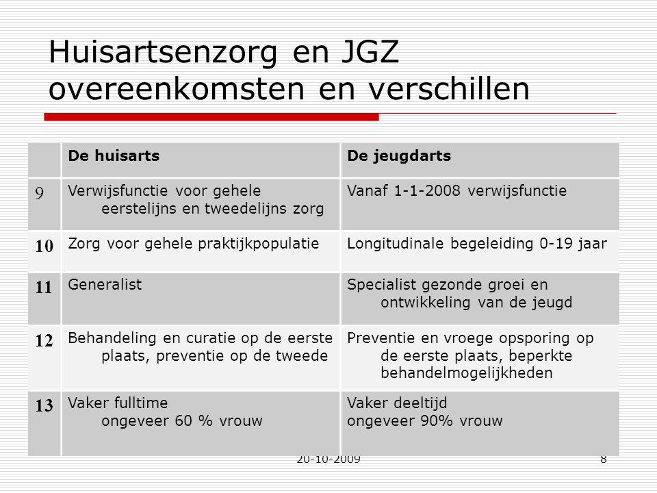 20-10-20098 Huisartsenzorg en JGZ overeenkomsten en verschillen De huisartsDe jeugdarts 9 Verwijsfunctie voor gehele eerstelijns en tweedelijns zorg V