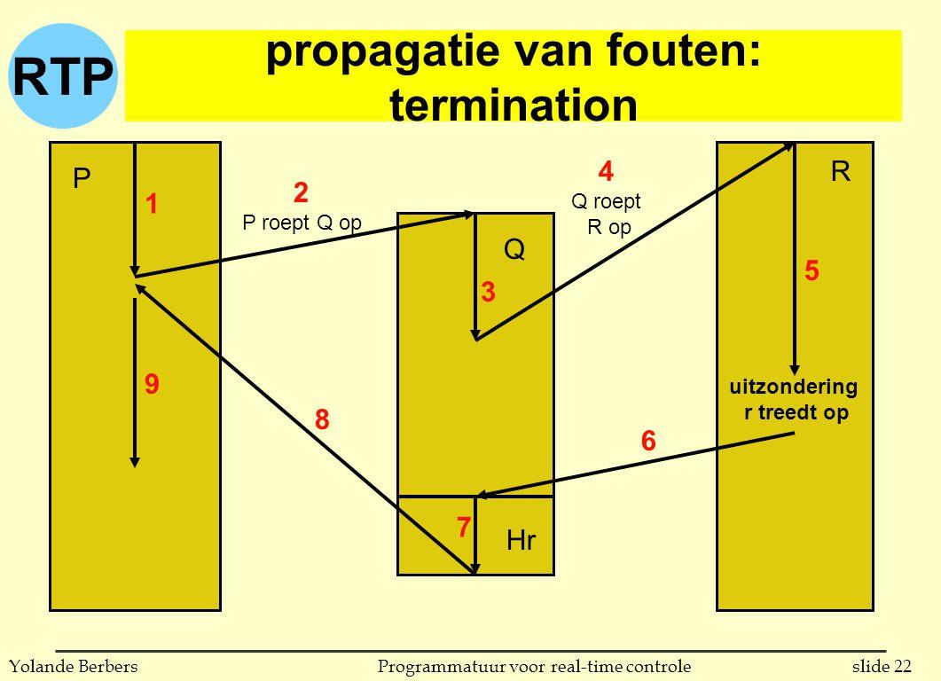 RTP slide 22Programmatuur voor real-time controleYolande Berbers propagatie van fouten: termination P R Q Hr 2 P roept Q op 4 Q roept R op 1 3 9 5 6 7