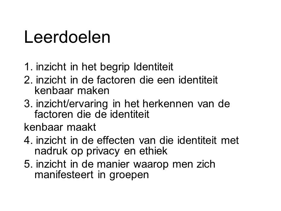 Leerdoelen 1. inzicht in het begrip Identiteit 2.