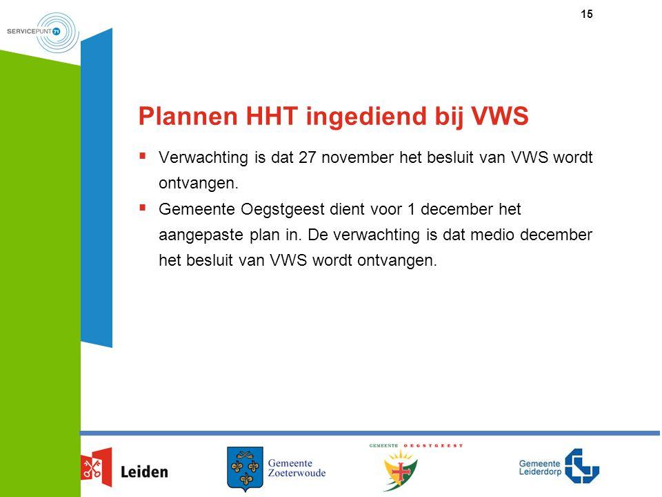 Plannen HHT ingediend bij VWS  Verwachting is dat 27 november het besluit van VWS wordt ontvangen.  Gemeente Oegstgeest dient voor 1 december het aa