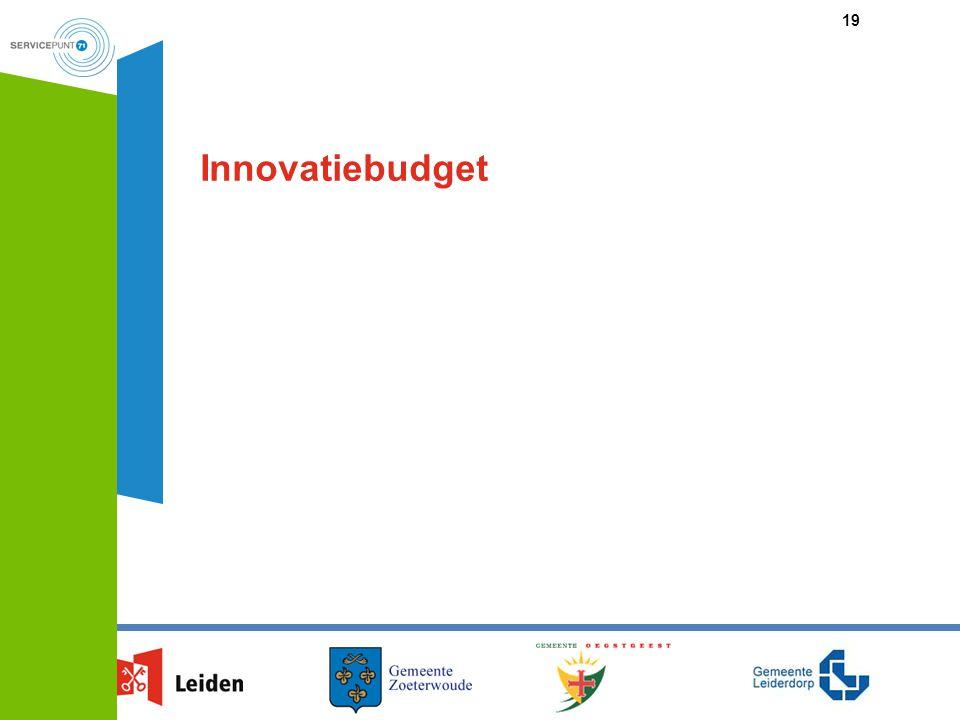 19 Innovatiebudget