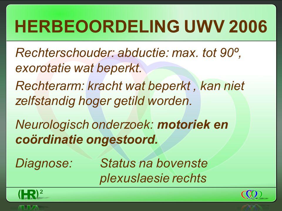 HERBEOORDELING UWV 2006 Rechterschouder: abductie: max.