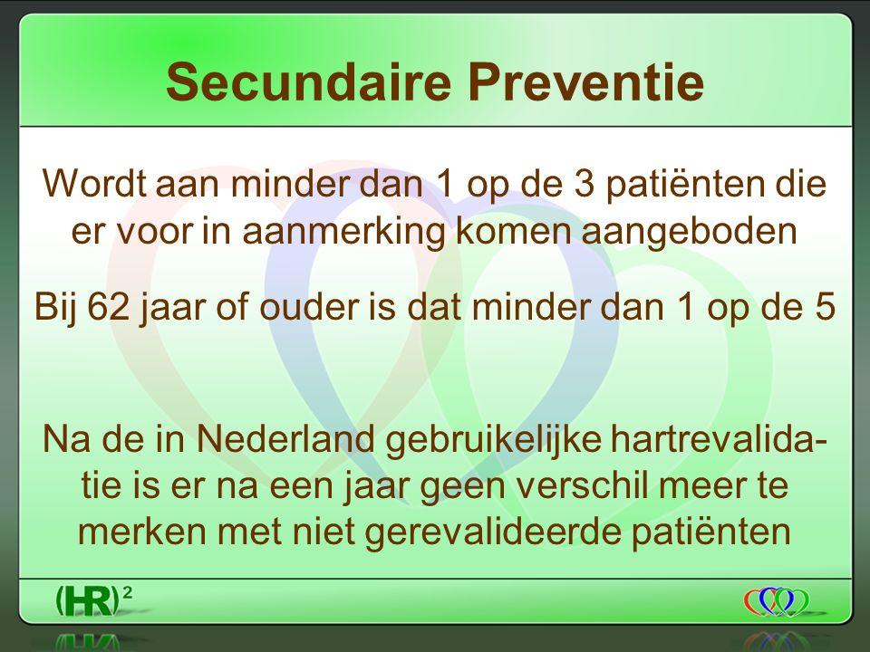 Secundaire Preventie Wordt aan minder dan 1 op de 3 patiënten die er voor in aanmerking komen aangeboden Bij 62 jaar of ouder is dat minder dan 1 op de 5 Na de in Nederland gebruikelijke hartrevalida- tie is er na een jaar geen verschil meer te merken met niet gerevalideerde patiënten