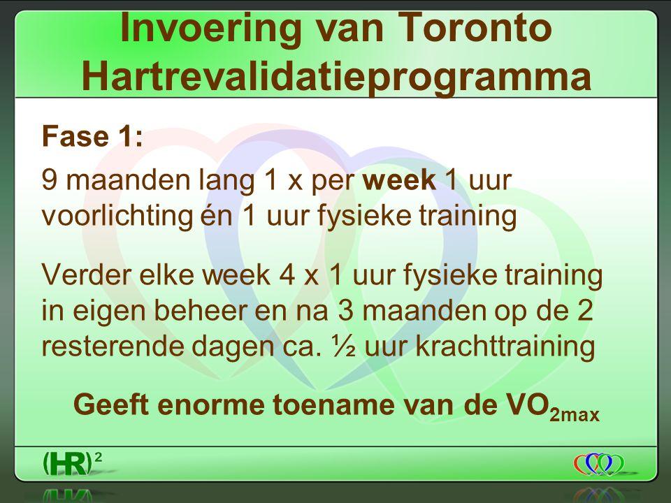 Invoering van Toronto Hartrevalidatieprogramma Fase 1: 9 maanden lang 1 x per week 1 uur voorlichting én 1 uur fysieke training Verder elke week 4 x 1 uur fysieke training in eigen beheer en na 3 maanden op de 2 resterende dagen ca.