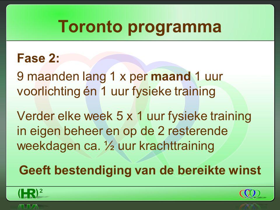 Toronto programma Fase 2: 9 maanden lang 1 x per maand 1 uur voorlichting én 1 uur fysieke training Verder elke week 5 x 1 uur fysieke training in eigen beheer en op de 2 resterende weekdagen ca.