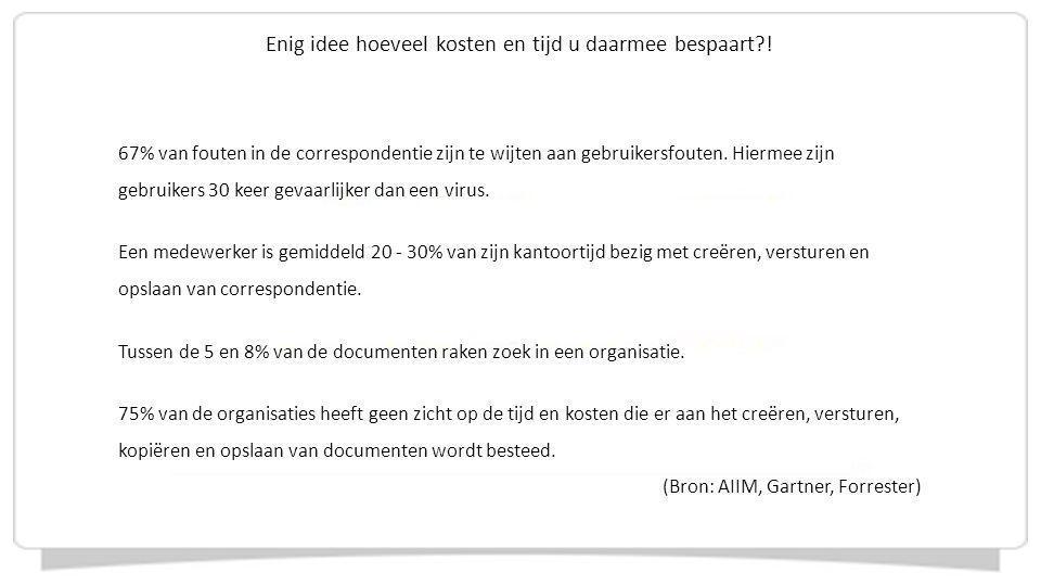 67% van fouten in de correspondentie zijn te wijten aan gebruikersfouten. Hiermee zijn gebruikers 30 keer gevaarlijker dan een virus. Een medewerker i