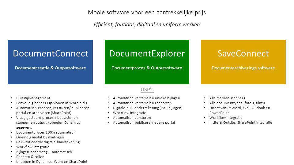 DocumentConnect Documentcreatie & Outputsoftware SaveConnect Documentarchiverings software DocumentExplorer Documentproces & Outputsoftware Mooie soft
