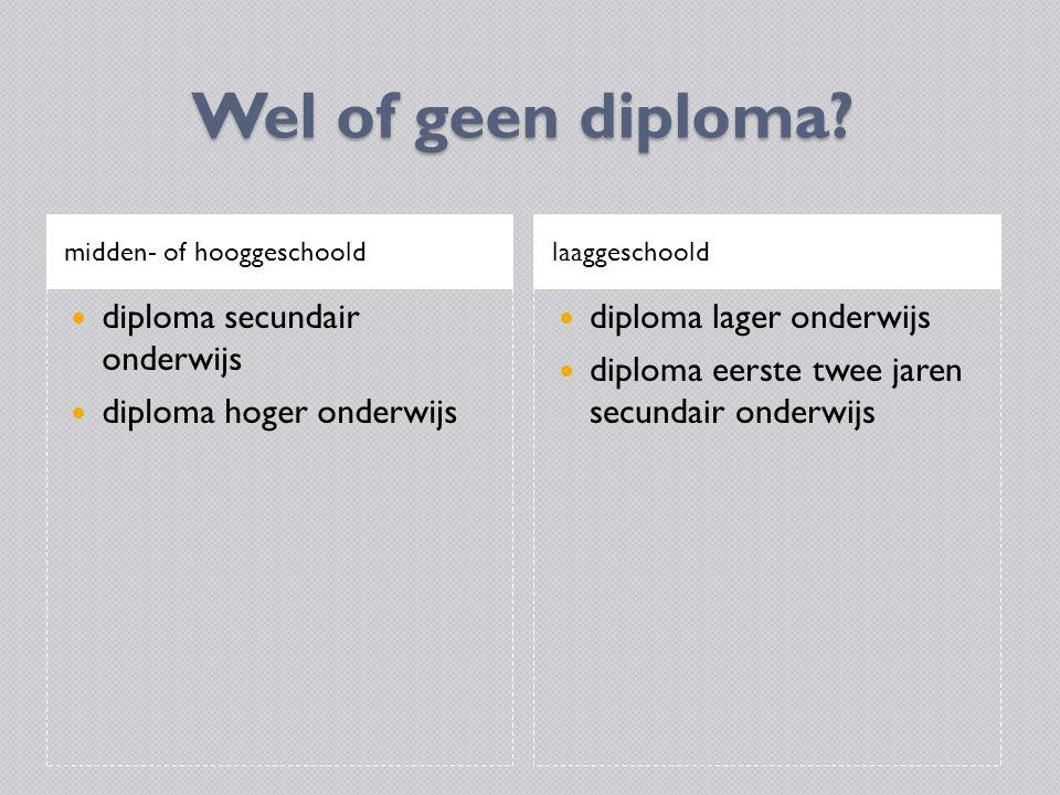 Wel of geen diploma? midden- of hooggeschooldlaaggeschoold diploma secundair onderwijs diploma hoger onderwijs diploma lager onderwijs diploma eerste