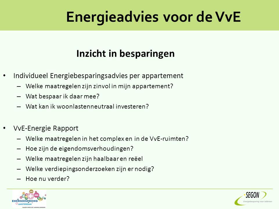 Energieadvies voor de VvE VvE-Energierapport Hoe nu verder.