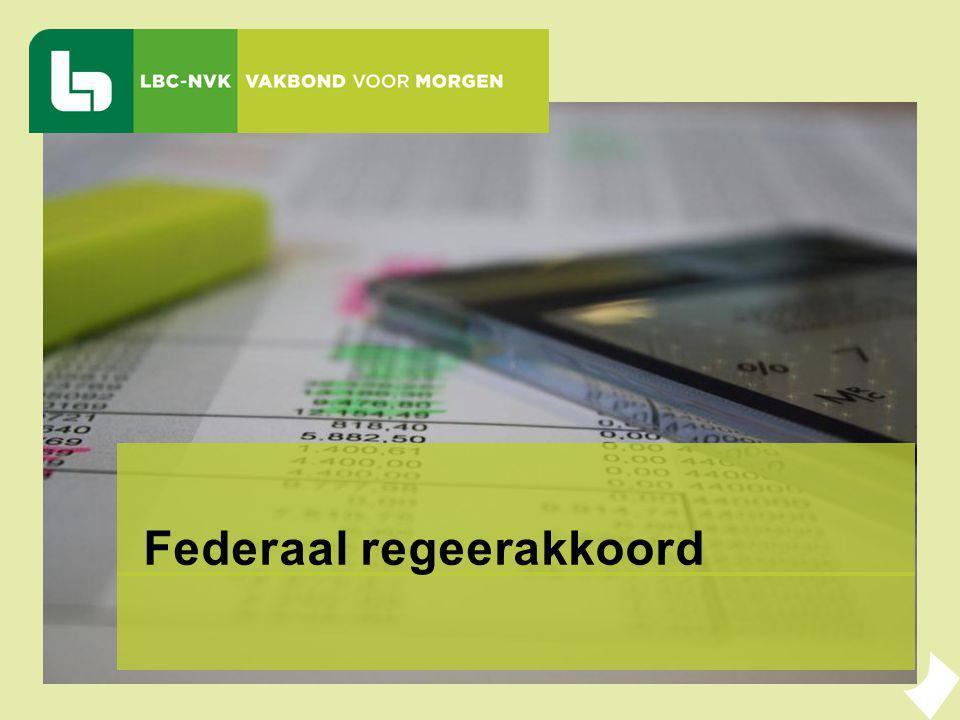 Het Federaal Regeerakkoord