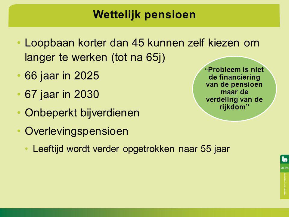 Wettelijk pensioen Loopbaan korter dan 45 kunnen zelf kiezen om langer te werken (tot na 65j) 66 jaar in 2025 67 jaar in 2030 Onbeperkt bijverdienen Overlevingspensioen Leeftijd wordt verder opgetrokken naar 55 jaar Probleem is niet de financiering van de pensioen maar de verdeling van de rijkdom