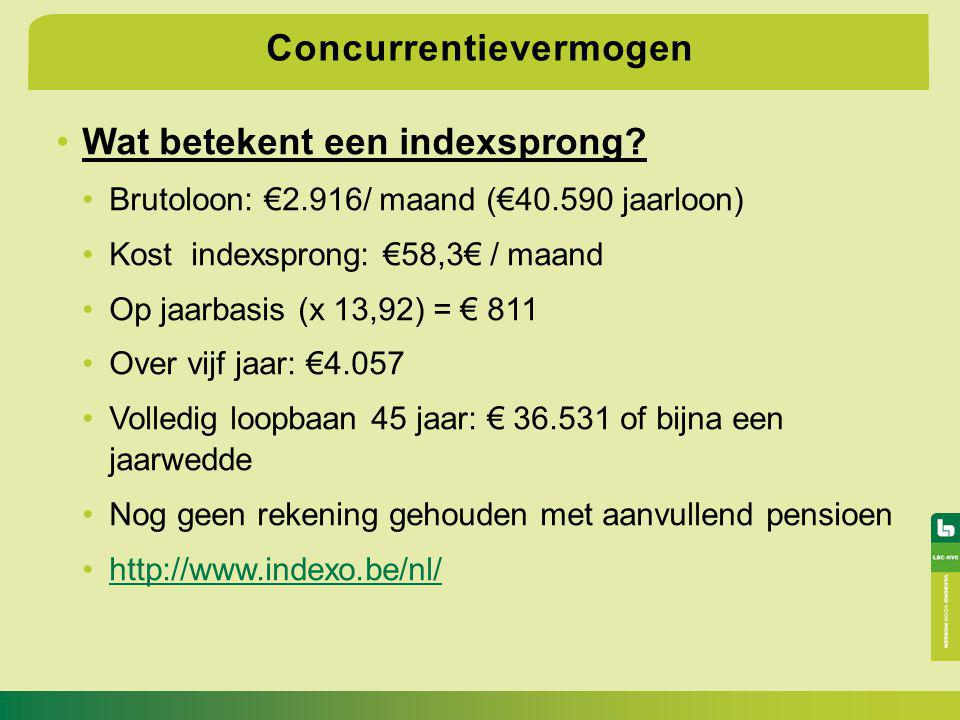 Concurrentievermogen Wat betekent een indexsprong.