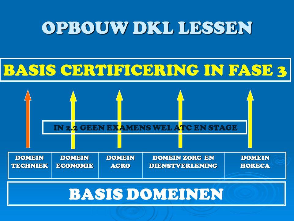 OPBOUW DKL LESSEN DOMEIN TECHNIEK DOMEIN ECONOMIE DOMEIN AGRO DOMEIN ZORG EN DIENSTVERLENING DOMEIN HORECA BASIS DOMEINEN BASIS CERTIFICERING IN FASE 3 IN 2.2 GEEN EXAMENS WEL ATC EN STAGE
